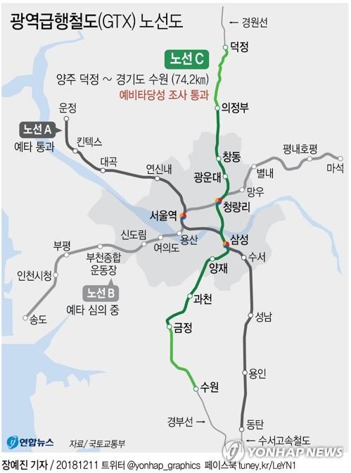 [그래픽] 광역급행철도(GTX) 노선도