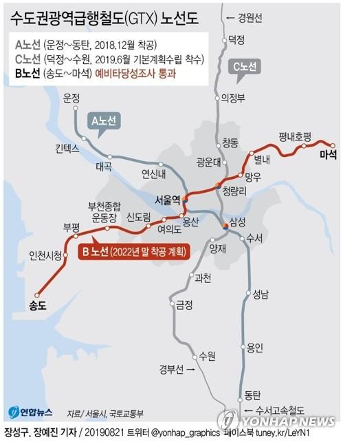 송도∼서울역∼남양주 'GTX-B', 예타 통과…2022년말 착공(종합) - 2