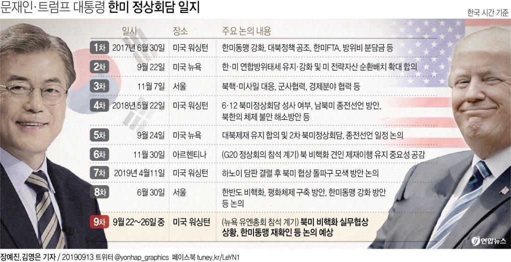 [그래픽] 문재인ㆍ트럼프 대통령 한미 정상회담 일지
