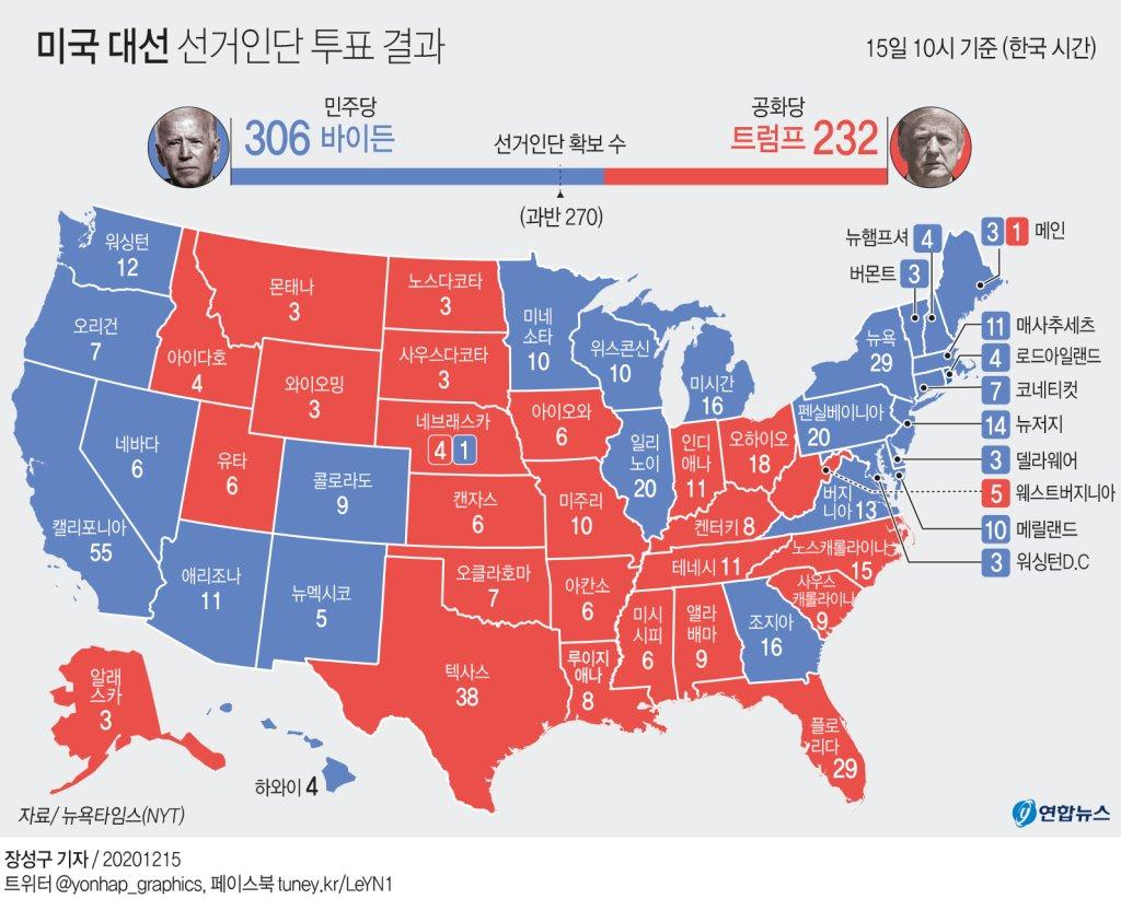 미국 주별 대선 결과[연합뉴스]