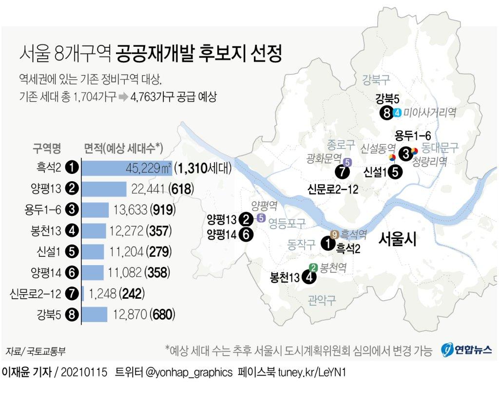 닻 올린 공공재개발…서울 도심 주택공급 확대 기대 - 1
