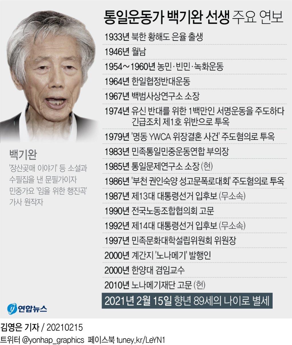 [그래픽] 통일운동가 백기완 선생 주요 연보