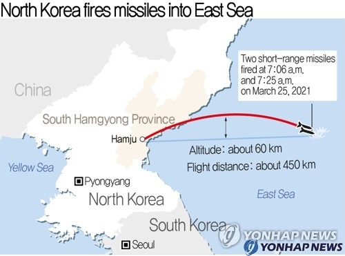 North Korea fires missiles into East Sea