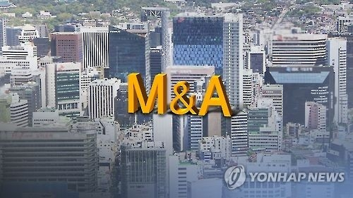 Small firms seeking M&As want production localization: KOTRA survey - 1