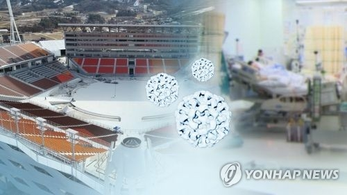 (LEAD) (Olympics) PyeongChang confirms 128 cases of norovirus infection - 1