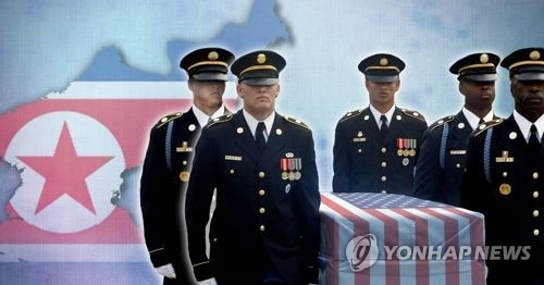 (LEAD) N. Korea proposes general-level military talks over repatriation of American troop remains: source - 1