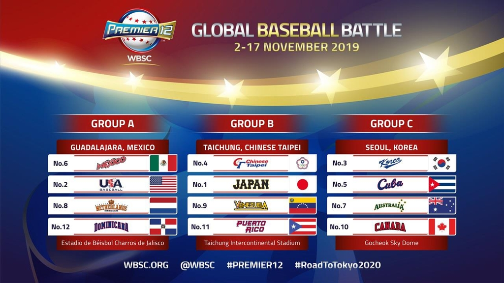 This image provided by the World Baseball Softball Confederation on Feb. 14, 2019, shows the groups and locations for the Premier 12, the first qualifying tournament for the 2020 Tokyo Summer Olympics. (Yonhap)