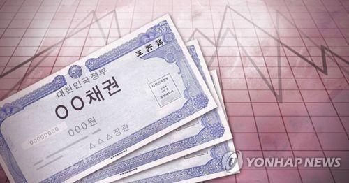 S. Korea sells record 48.5 tln won of state bonds in Q1 - 1