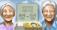 Employment conundrum looms large in S. Korea with aging population
