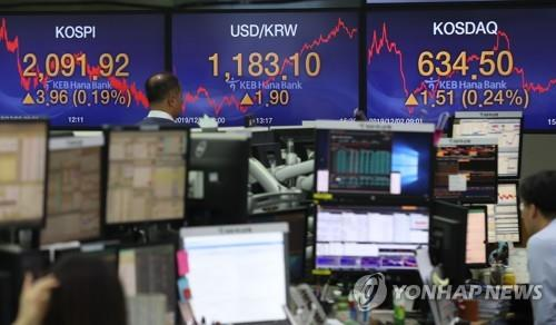 This photo taken Dec. 2, 2019, shows KEB Hana Bank's dealing room in central Seoul. (Yonhap)