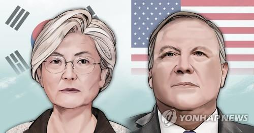 This graphic image shows South Korean Foreign Minister Kang Kyung-wha (L) and U.S. Secretary of State Mike Pompeo. (Yonhap)