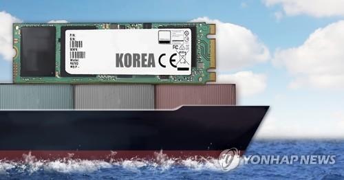 (2nd LD) Korea's exports jump 69.4 pct in first 10 days of Feb.