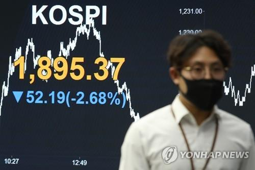 An electronic signboard at KB Kookmin Bank in Seoul shows the benchmark Korea Composite Stock Price Index (KOSPI) falling 2.68 percent to close at 1,895.37 points on May 4, 2020. (Yonhap)