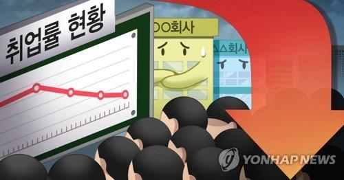(2nd LD) S. Korea's jobless rate surges to 10-year high amid pandemic