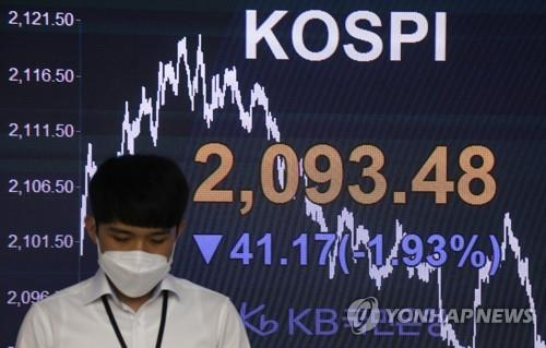 An electronic signboard at a KB Kookmin Bank trading room in Yeouido, Seoul, shows that the benchmark Korea Composite Stock Price Index (KOSPI) plunged 41.17 points, or 1.93 percent, to close at 2,093.48 on June 29, 2020. (Yonhap)
