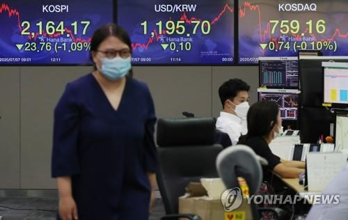 (LEAD) Seoul stocks snap 3-day winning streak on growing virus concerns