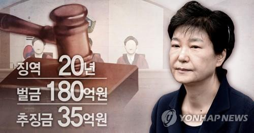Appellate court slashes prison term of ex-President Park to 20 yrs in retrial