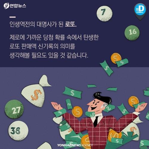 [카드뉴스] 작년 '로또' 판매액 사상 최고라는데…당첨 확률은 - 10