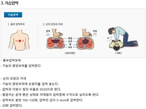 심폐소생술 가슴압박 방법