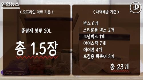 """[디지털스토리] """"마트서 비닐봉지 사용 금지됐는데"""" 새벽 배송은 사각지대 - 3"""