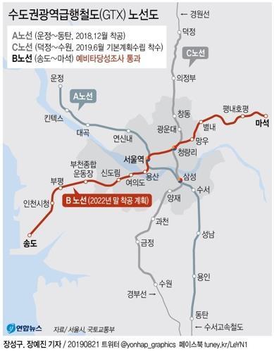 GTX-B노선 예타 통과로 송도·남양주 부동산 최대 수혜 예상(종합) - 2