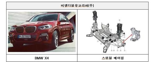 스위블 베어링 강도 부족으로 리콜되는 BMW X4