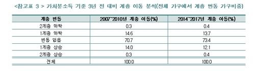 [한국경제연구원 제공]