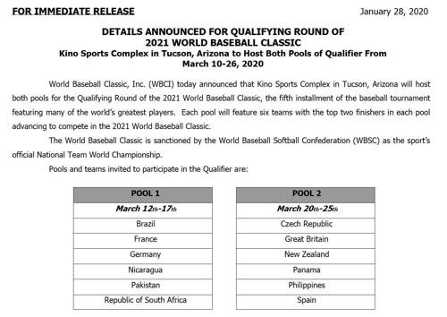 2021년 5회 WBC 예선에 출전하는 12개 나라와 조 편성