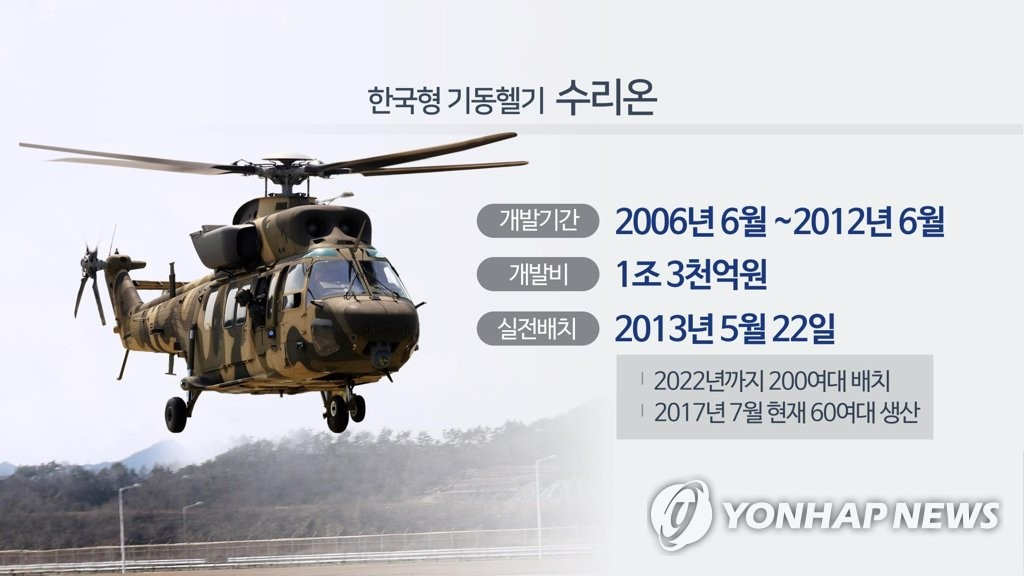 This image, provided by Yonhap News TV, shows the Surion military chopper. (Yonhap)