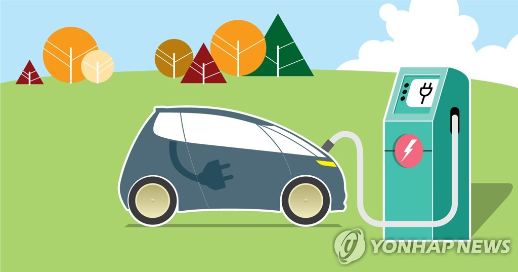 S. Korea's exports of EVs shoot up 66 pct in 2020: KITA - 1