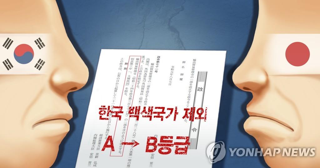 일본 '한국 백색국가 제외' 시행령 공포 (PG)