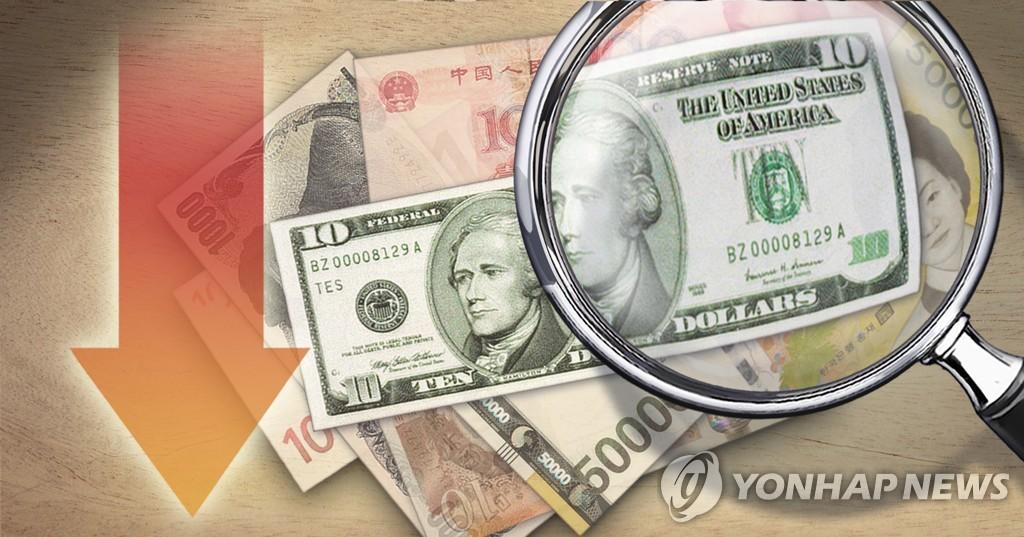 미국 달러화, 통화가치 하락 (PG)
