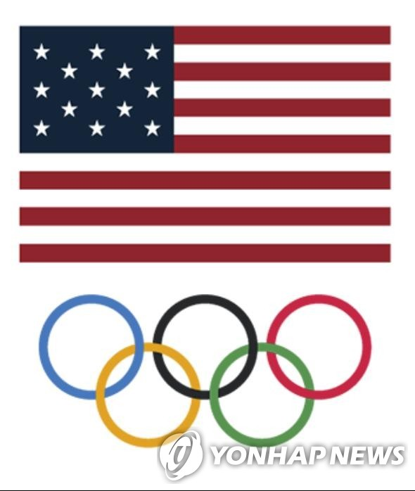 미국올림픽위원회
