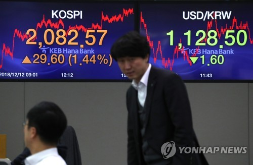 (LEAD) Seoul shares spike 1.4 pct on eased trade concern
