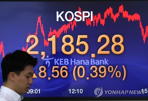 KOSPI edges up amid coronavirus scare