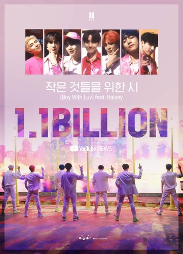 BTS' 'Boy With Luv' MV tops 1.1 bln YouTube views